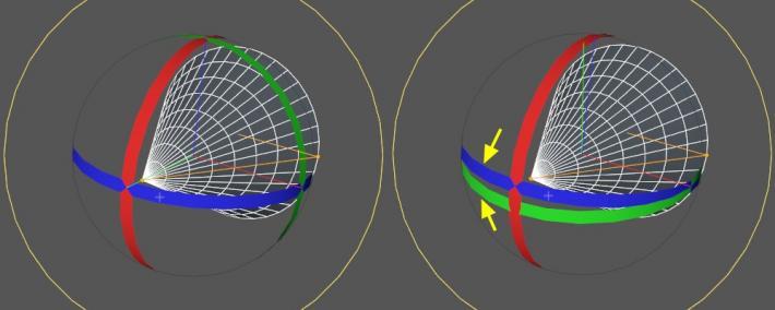 Euler angles and Gimbal lock
